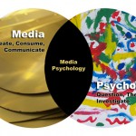 Venn Diagram of Media Psychology
